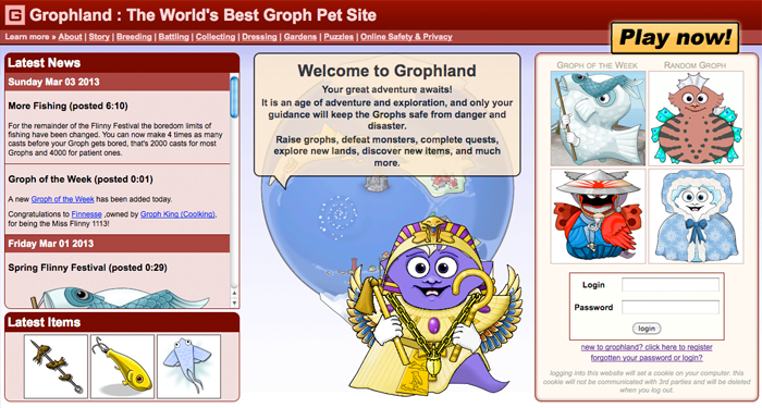 Grophland Home Page